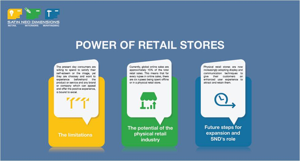 power of retail stores